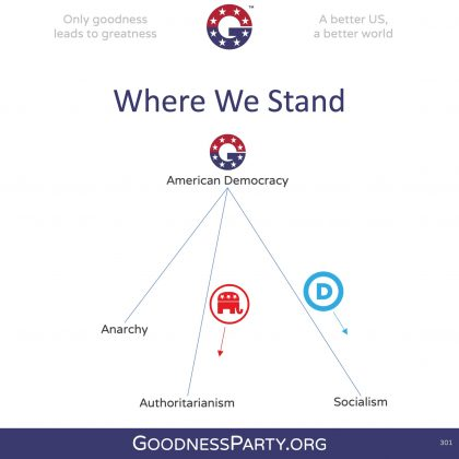 Goodness Party Where We Stand
