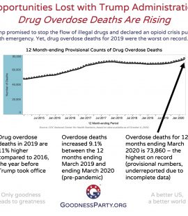 Goodness Party Lost Opportunity with Trump Administration Drug Overdose Deaths Rising