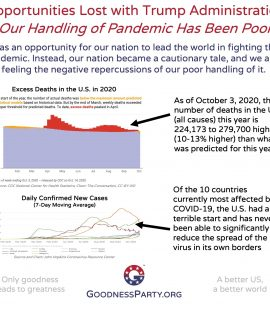 Goodness Party Lost Opportunity with Trump Administration Handling of Pandemic has been poor