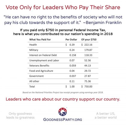 Goodness Party Vote Only for Leaders Who Pay Their Share